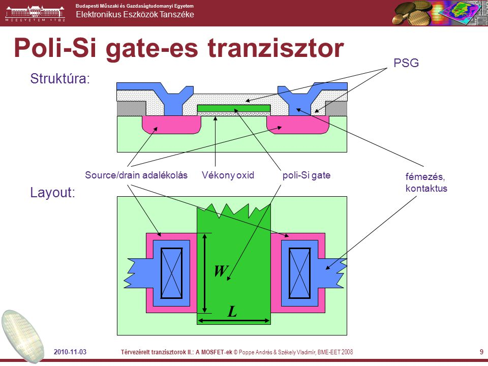 Poli-Si gate-es tranzisztor