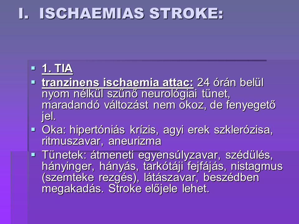 I. ISCHAEMIAS STROKE: 1. TIA