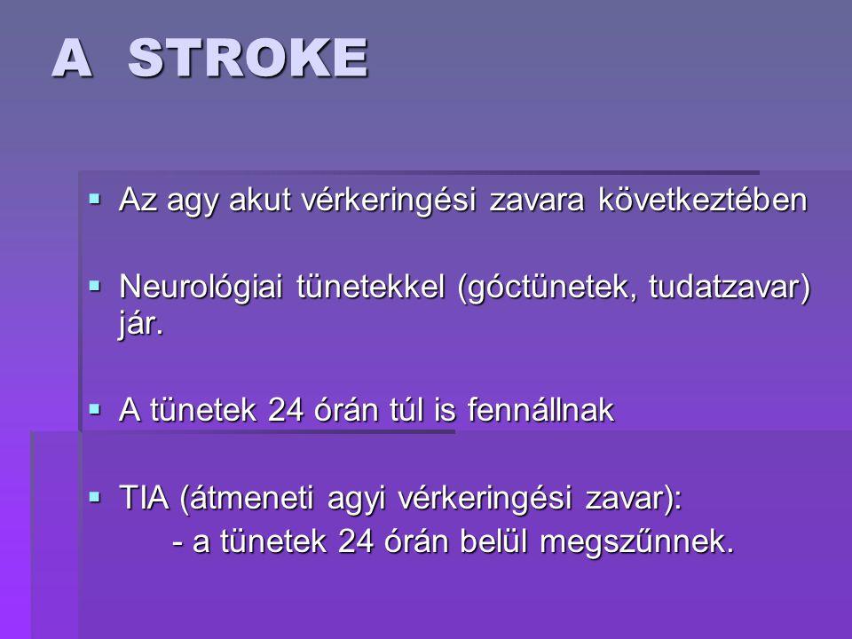A STROKE Az agy akut vérkeringési zavara következtében