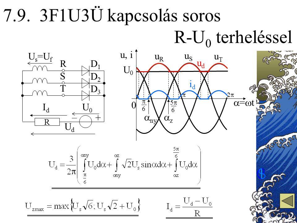 7.9. 3F1U3Ü kapcsolás soros R-U0 terheléssel