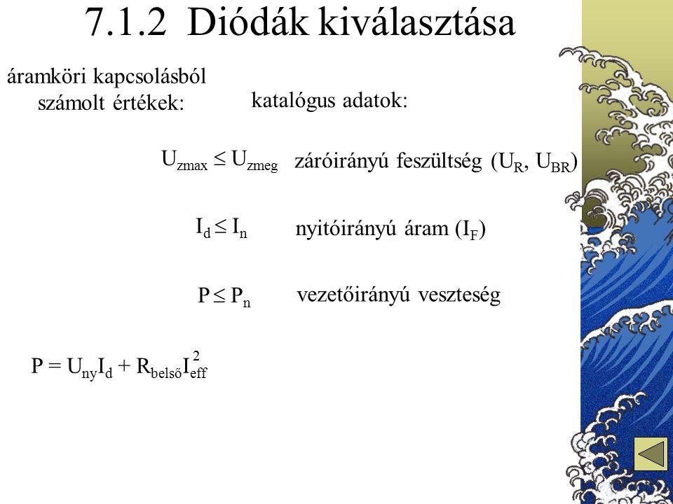 7.1.2 Diódák kiválasztása áramköri kapcsolásból számolt értékek: