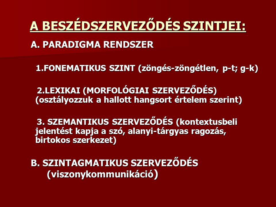 A BESZÉDSZERVEZŐDÉS SZINTJEI: