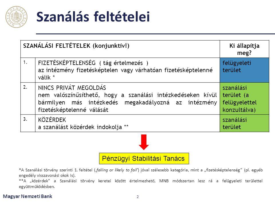 Szanálás feltételei Pénzügyi Stabilitási Tanács