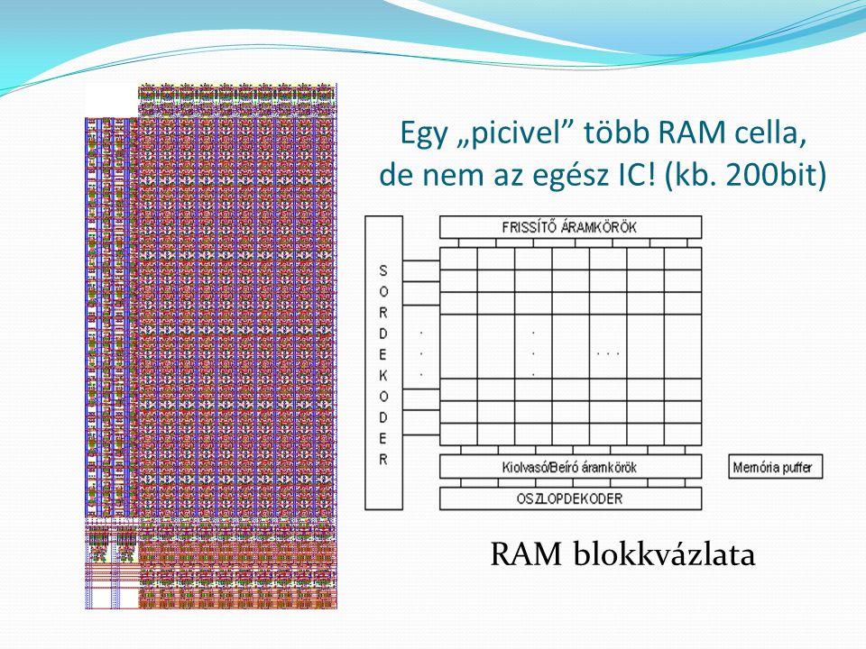 """Egy """"picivel több RAM cella, de nem az egész IC! (kb. 200bit)"""