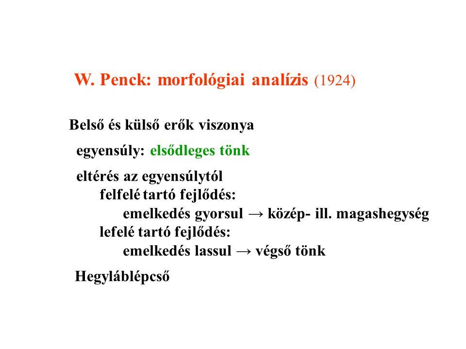 W. Penck: morfológiai analízis (1924)