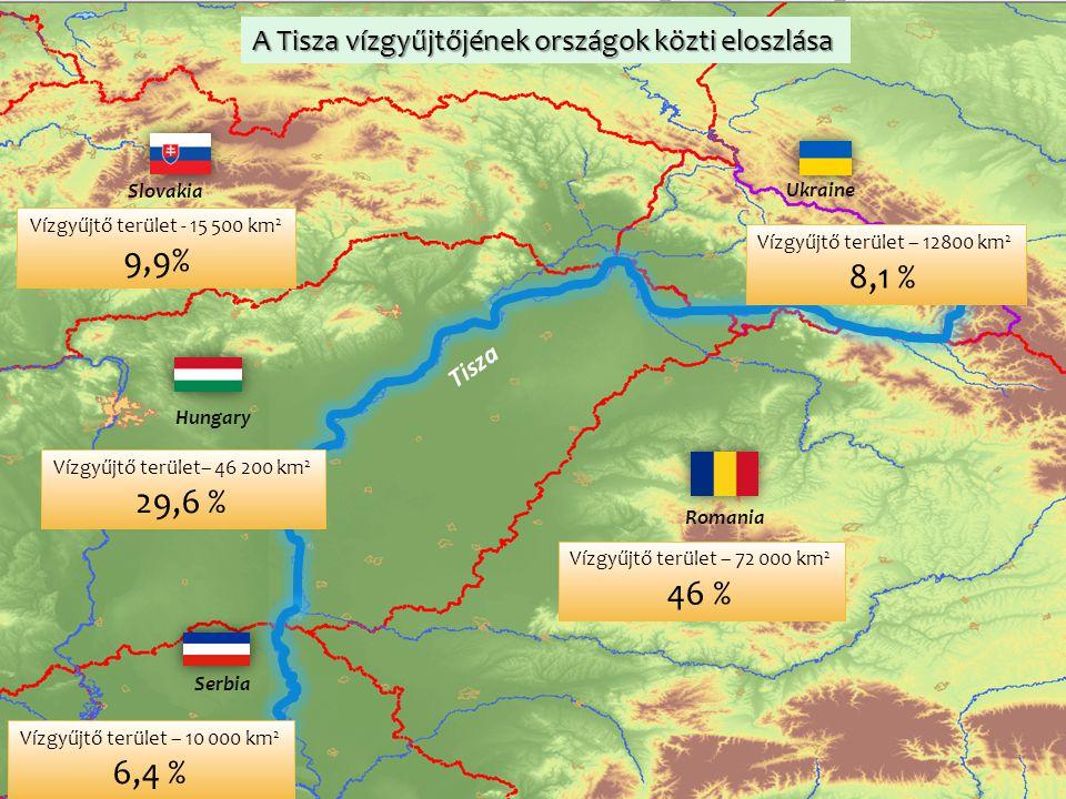 A Tisza vízgyűjtőjének országok közti eloszlása