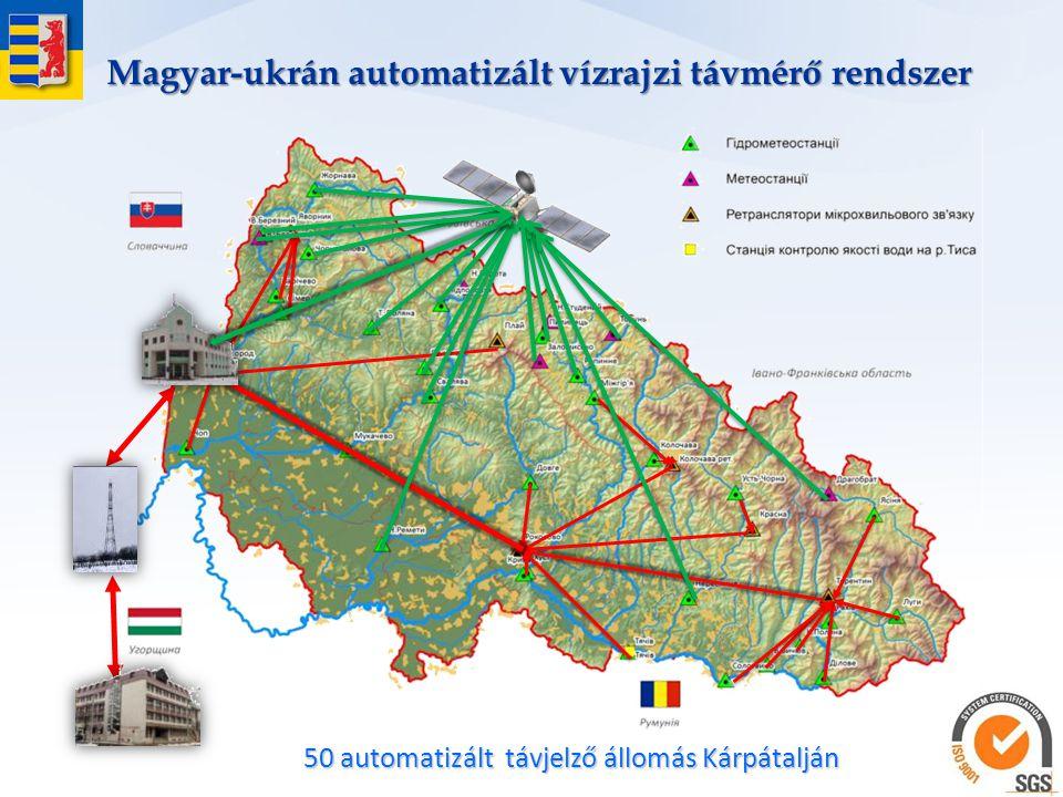 Magyar-ukrán automatizált vízrajzi távmérő rendszer