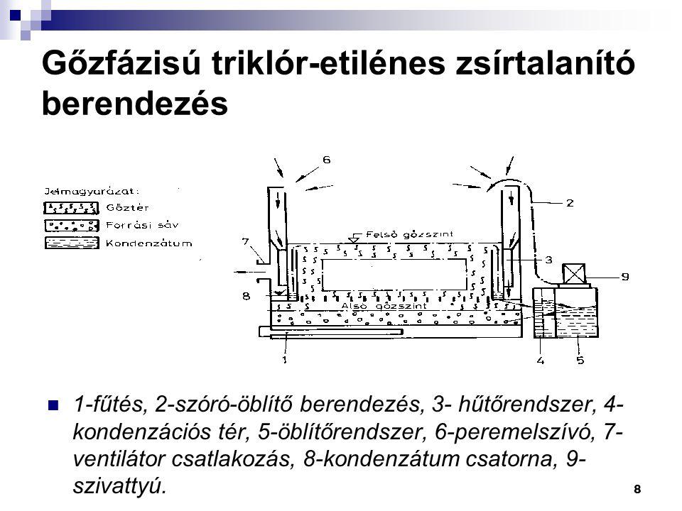 Gőzfázisú triklór-etilénes zsírtalanító berendezés