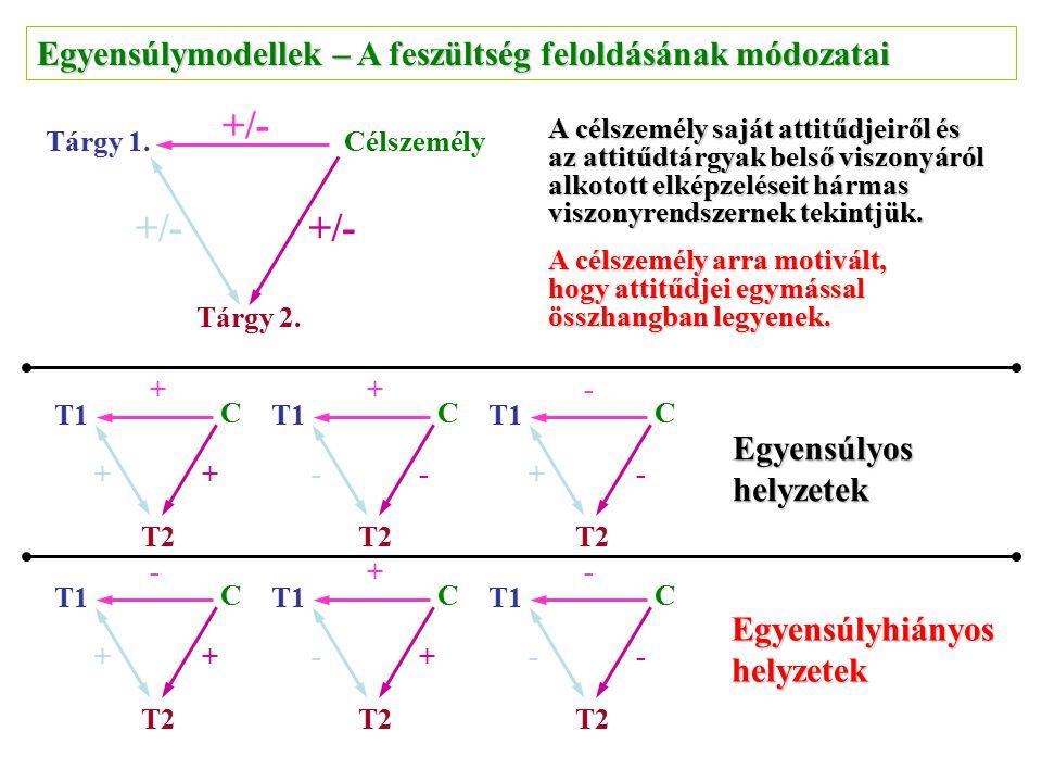 +/- +/- +/- Egyensúlymodellek – A feszültség feloldásának módozatai