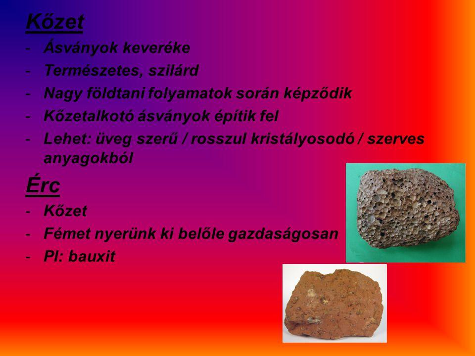 Kőzet Érc Ásványok keveréke Természetes, szilárd