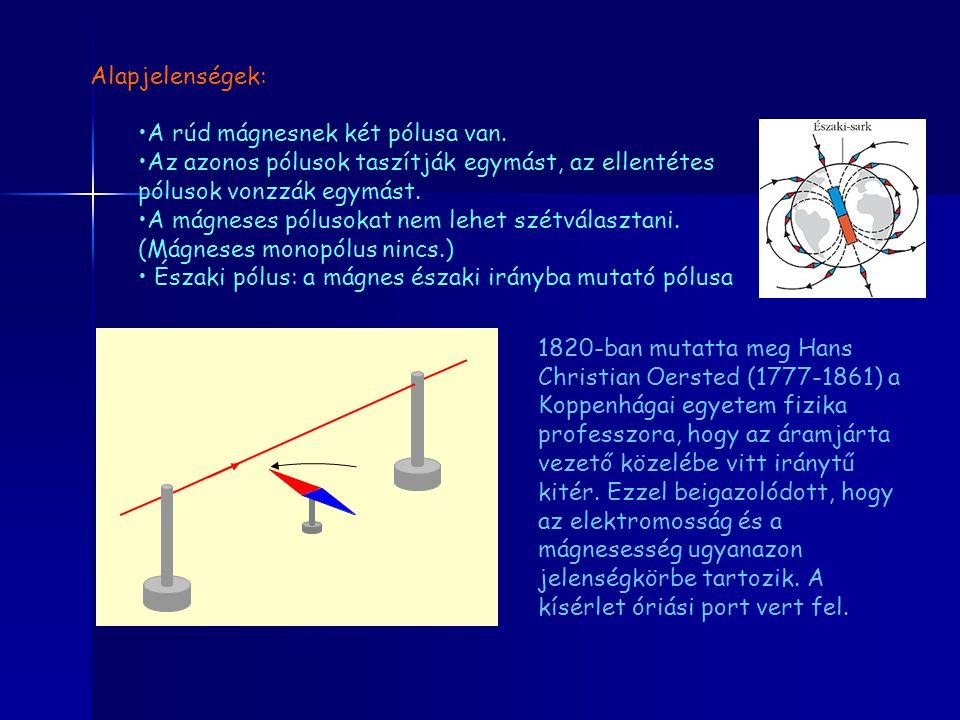 Alapjelenségek: A rúd mágnesnek két pólusa van. Az azonos pólusok taszítják egymást, az ellentétes pólusok vonzzák egymást.