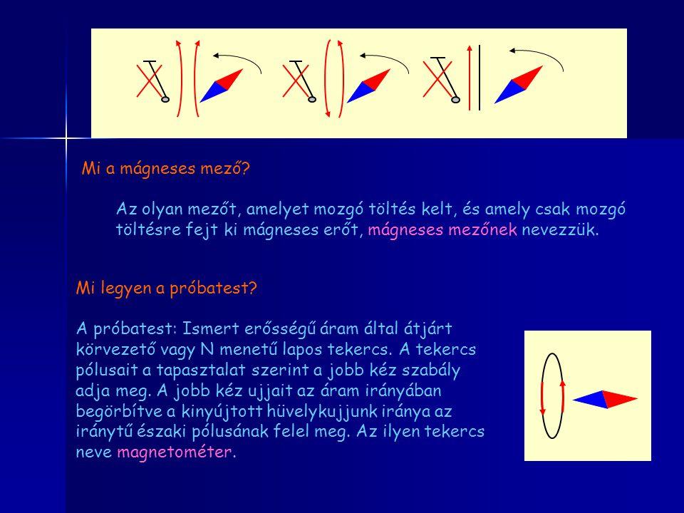 Mi a mágneses mező Az olyan mezőt, amelyet mozgó töltés kelt, és amely csak mozgó töltésre fejt ki mágneses erőt, mágneses mezőnek nevezzük.