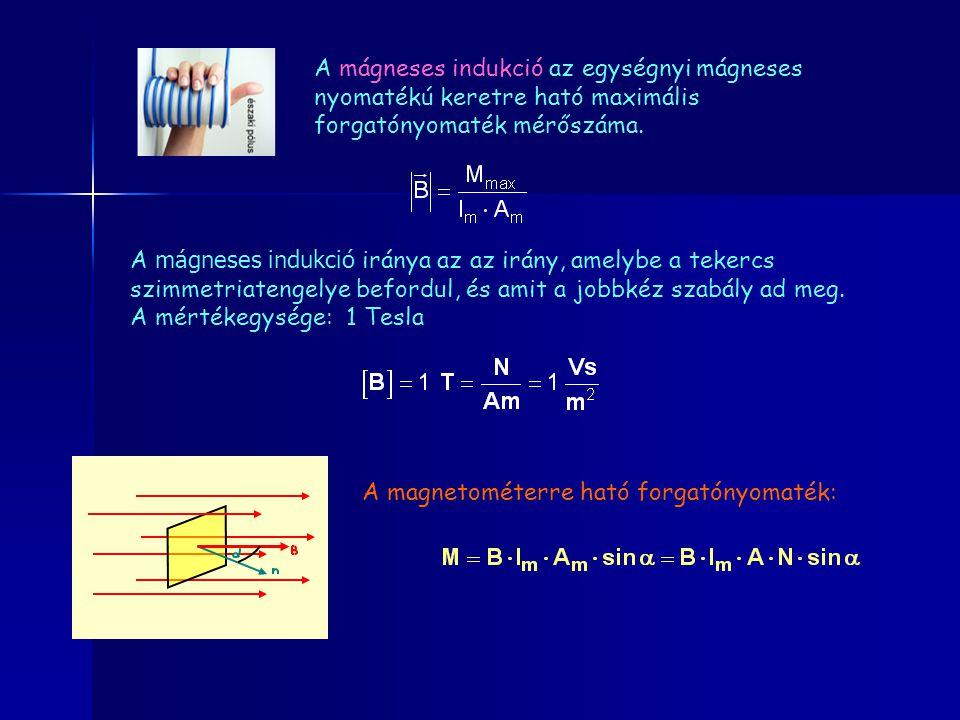 A mágneses indukció az egységnyi mágneses nyomatékú keretre ható maximális forgatónyomaték mérőszáma.