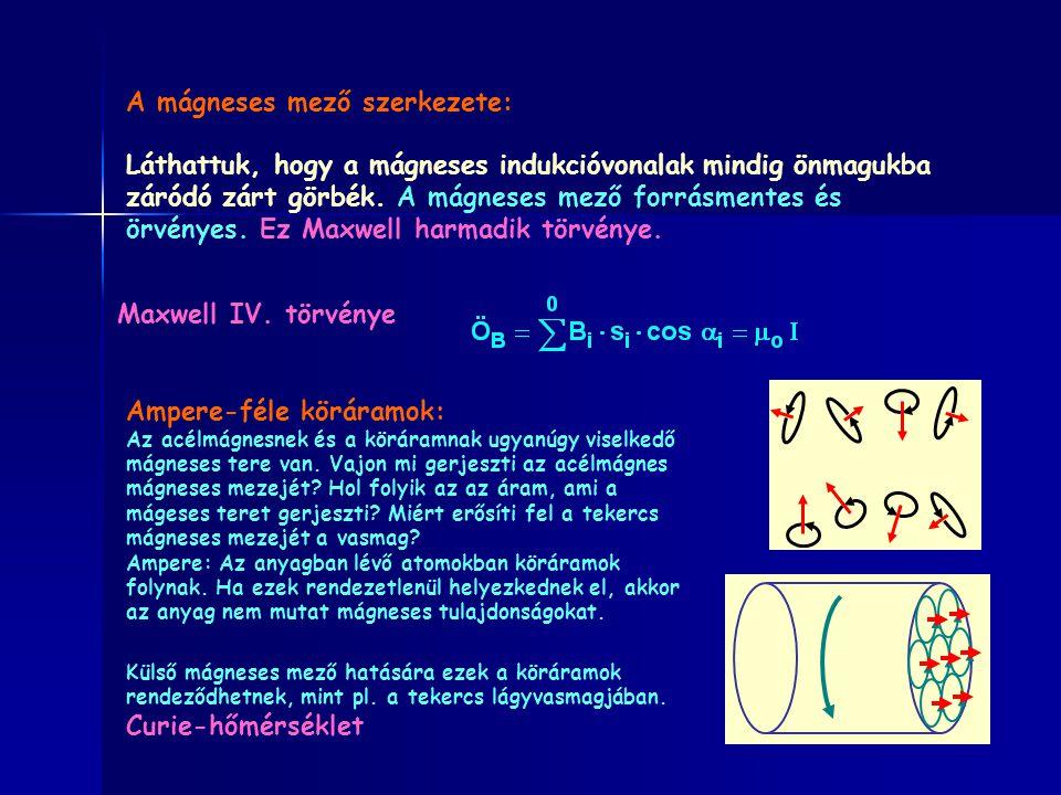 A mágneses mező szerkezete: