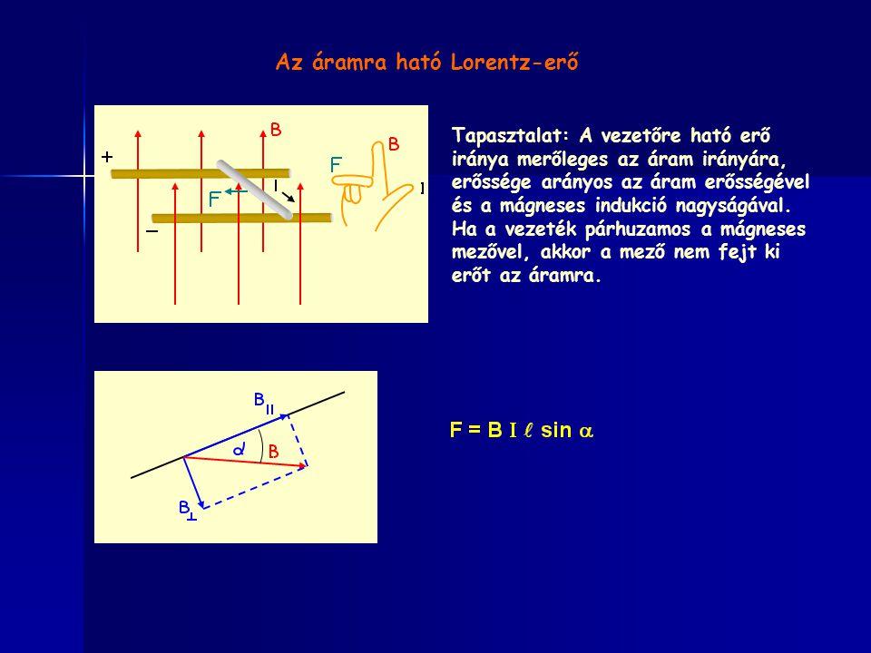 Az áramra ható Lorentz-erő