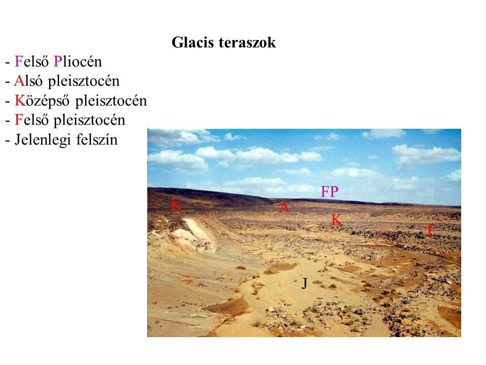 Glacis teraszok - Felső Pliocén. - Alsó pleisztocén. - Középső pleisztocén. - Felső pleisztocén.