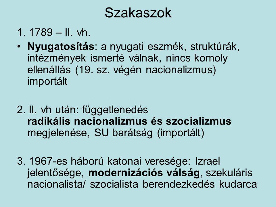 Szakaszok 1. 1789 – II. vh.