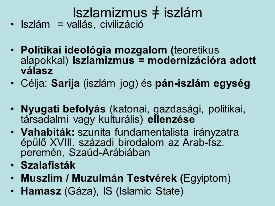 Iszlamizmus = iszlám Iszlám = vallás, civilizáció