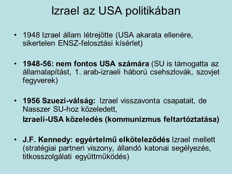 Izrael az USA politikában