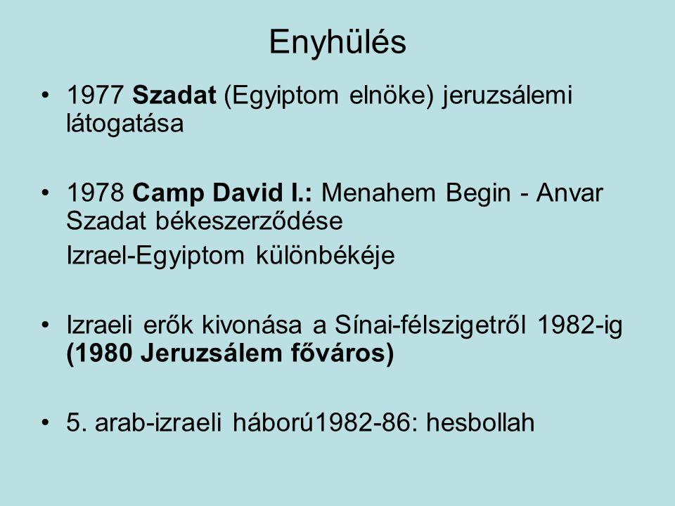 Enyhülés 1977 Szadat (Egyiptom elnöke) jeruzsálemi látogatása