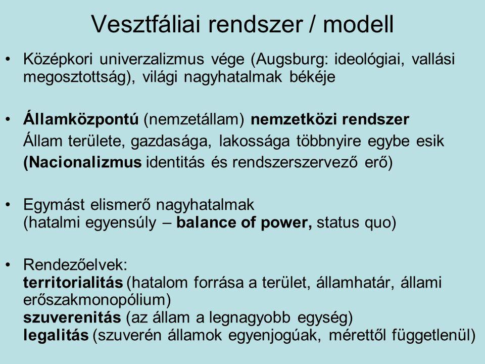 Vesztfáliai rendszer / modell