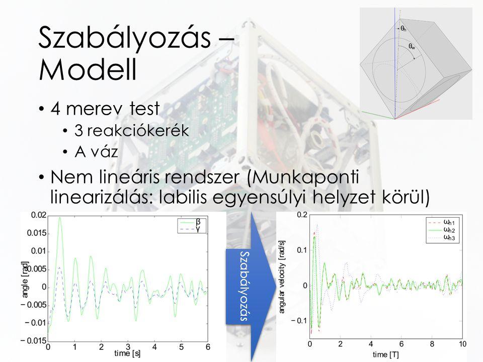 Szabályozás – Modell 4 merev test