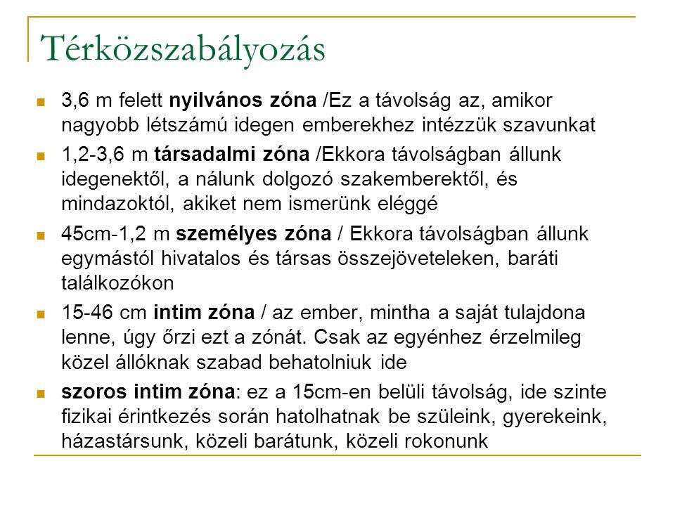 Térközszabályozás 3,6 m felett nyilvános zóna /Ez a távolság az, amikor nagyobb létszámú idegen emberekhez intézzük szavunkat.
