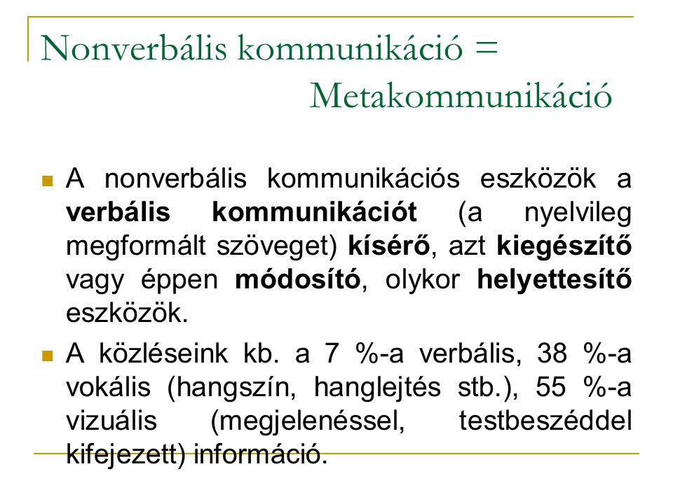 Nonverbális kommunikáció = Metakommunikáció