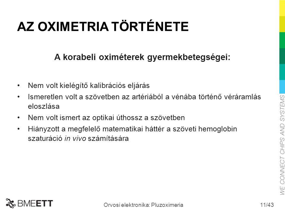 AZ OXIMETRIA TÖRTÉNETE