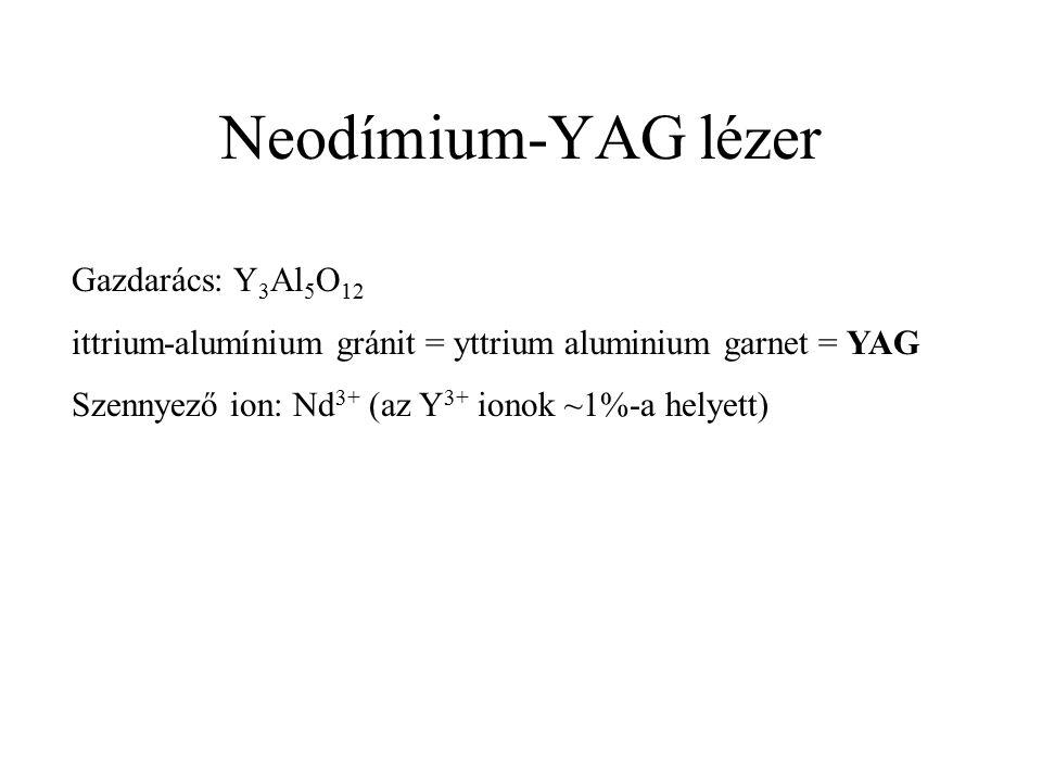 Neodímium-YAG lézer Gazdarács: Y3Al5O12