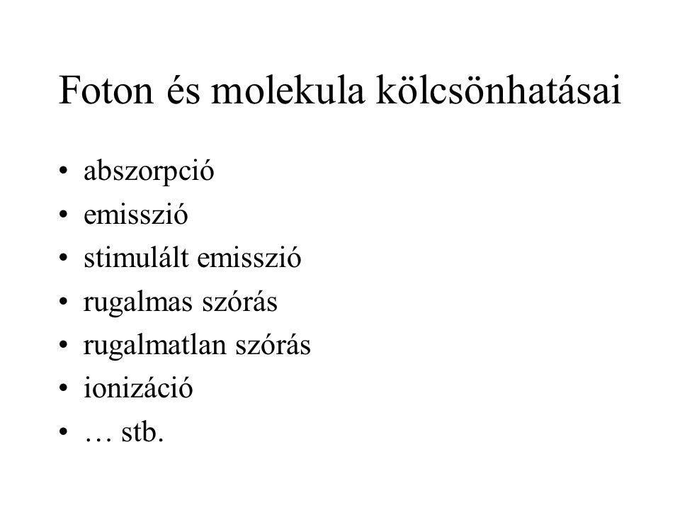 Foton és molekula kölcsönhatásai