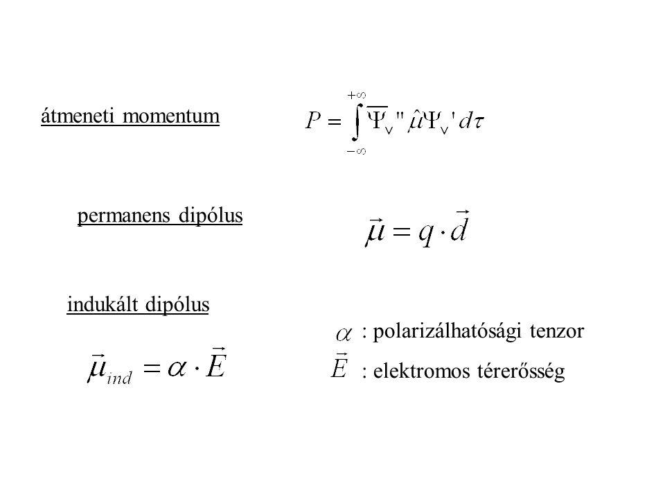 átmeneti momentum permanens dipólus. indukált dipólus.
