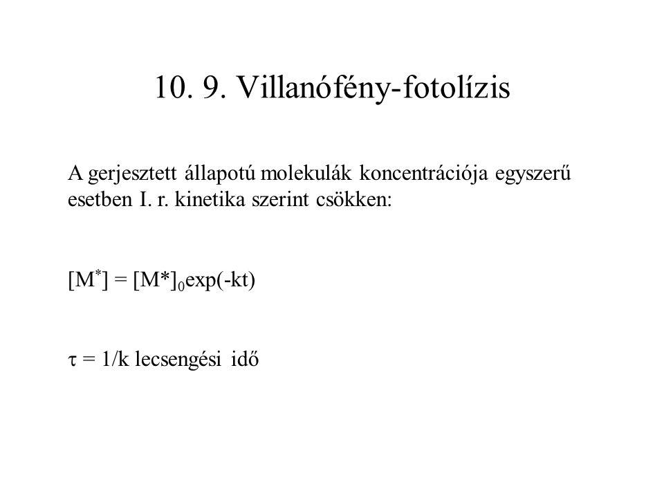10. 9. Villanófény-fotolízis