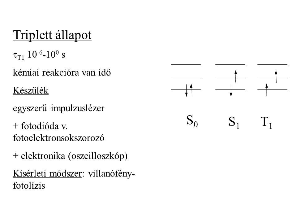 Triplett állapot S0 S1 T1 T1 10-6-100 s kémiai reakcióra van idő