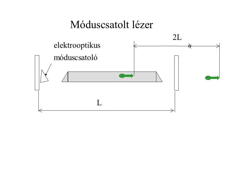 Móduscsatolt lézer 2L elektrooptikus móduscsatoló  L