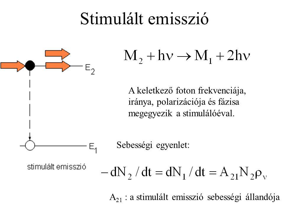Stimulált emisszió A keletkező foton frekvenciája, iránya, polarizációja és fázisa megegyezik a stimulálóéval.