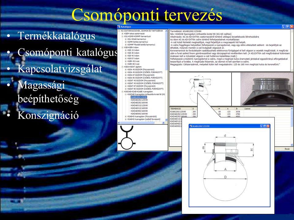 Csomóponti tervezés Termékkatalógus Csomóponti katalógus