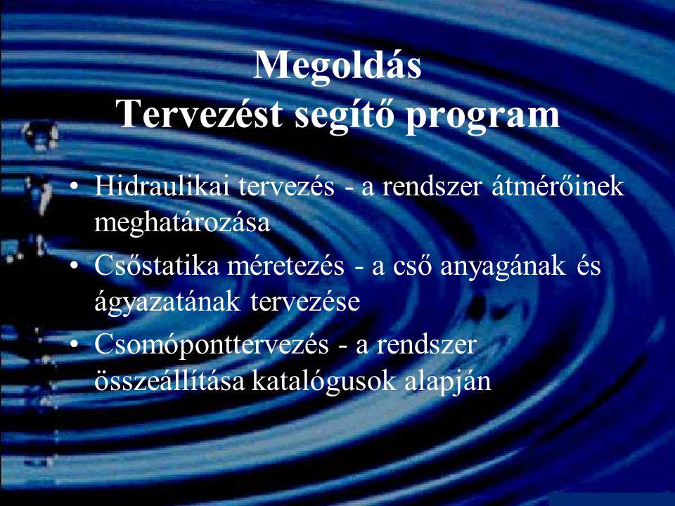 Megoldás Tervezést segítő program