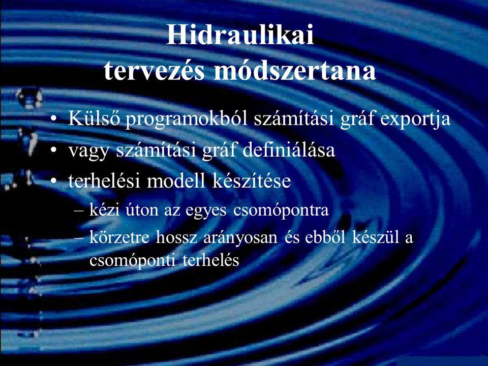 Hidraulikai tervezés módszertana