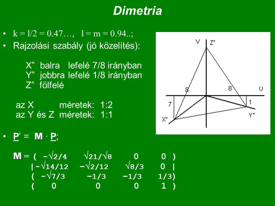 Dimetria k = l/2 = 0.47…, l = m = 0.94..;