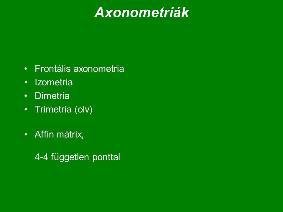 Axonometriák Frontális axonometria Izometria Dimetria Trimetria (olv)