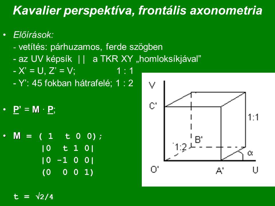 Kavalier perspektíva, frontális axonometria