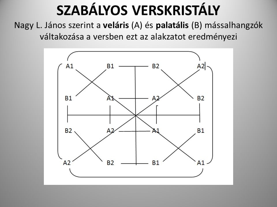SZABÁLYOS VERSKRISTÁLY Nagy L
