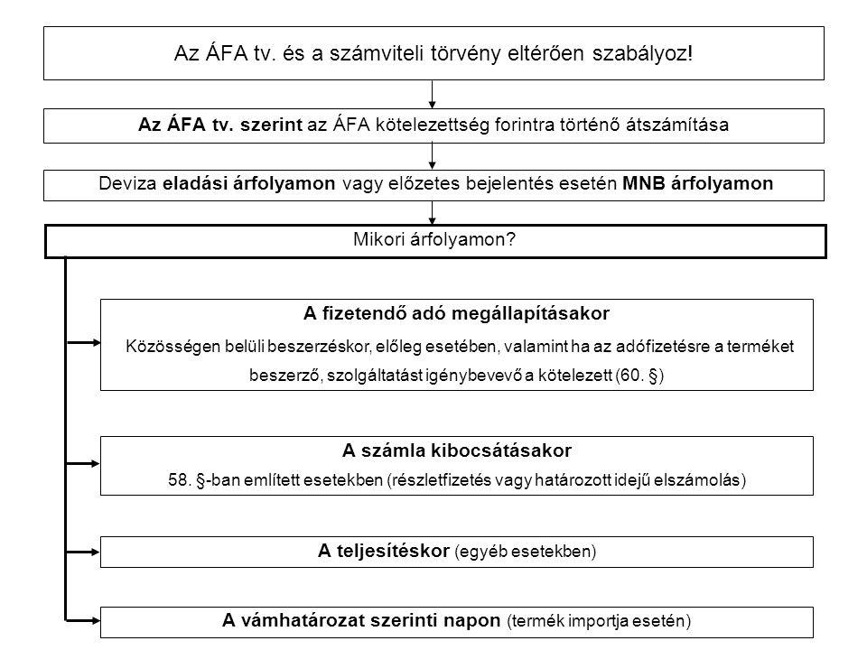Az ÁFA tv. és a számviteli törvény eltérően szabályoz!
