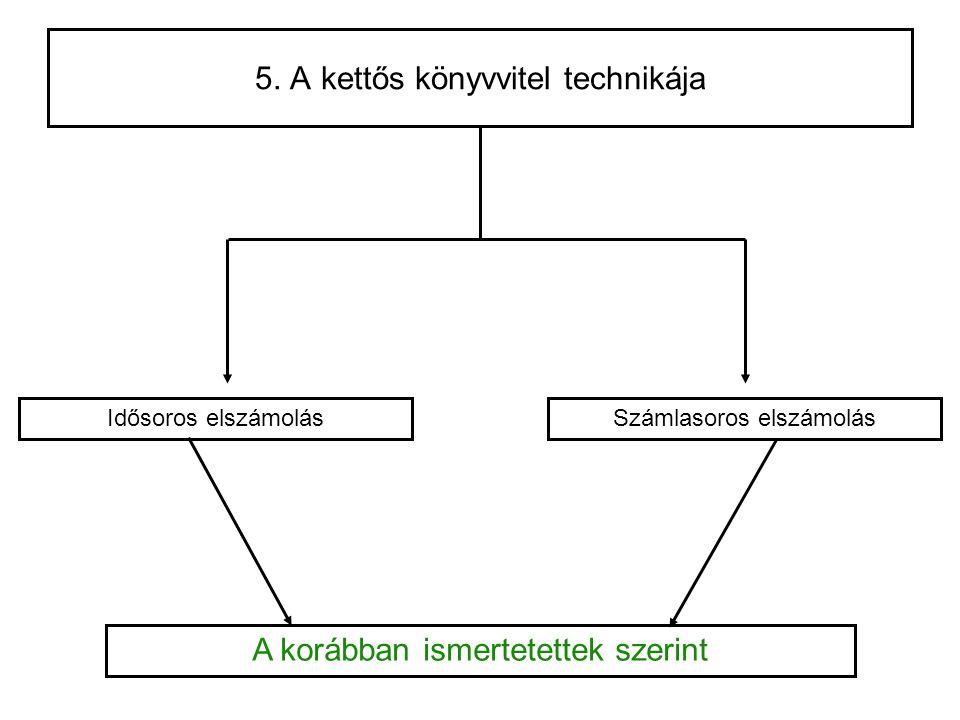 5. A kettős könyvvitel technikája