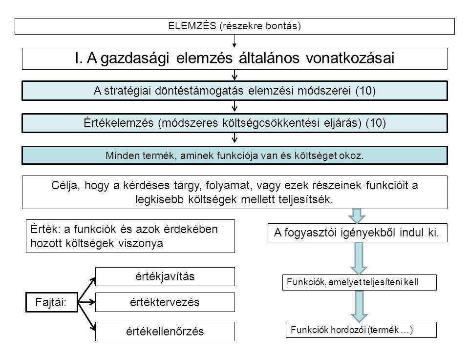 I. A gazdasági elemzés általános vonatkozásai