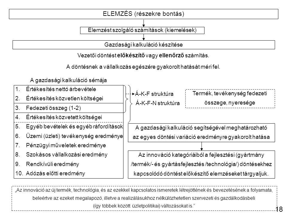 18 ELEMZÉS (részekre bontás) Elemzést szolgáló számítások (kiemelések)