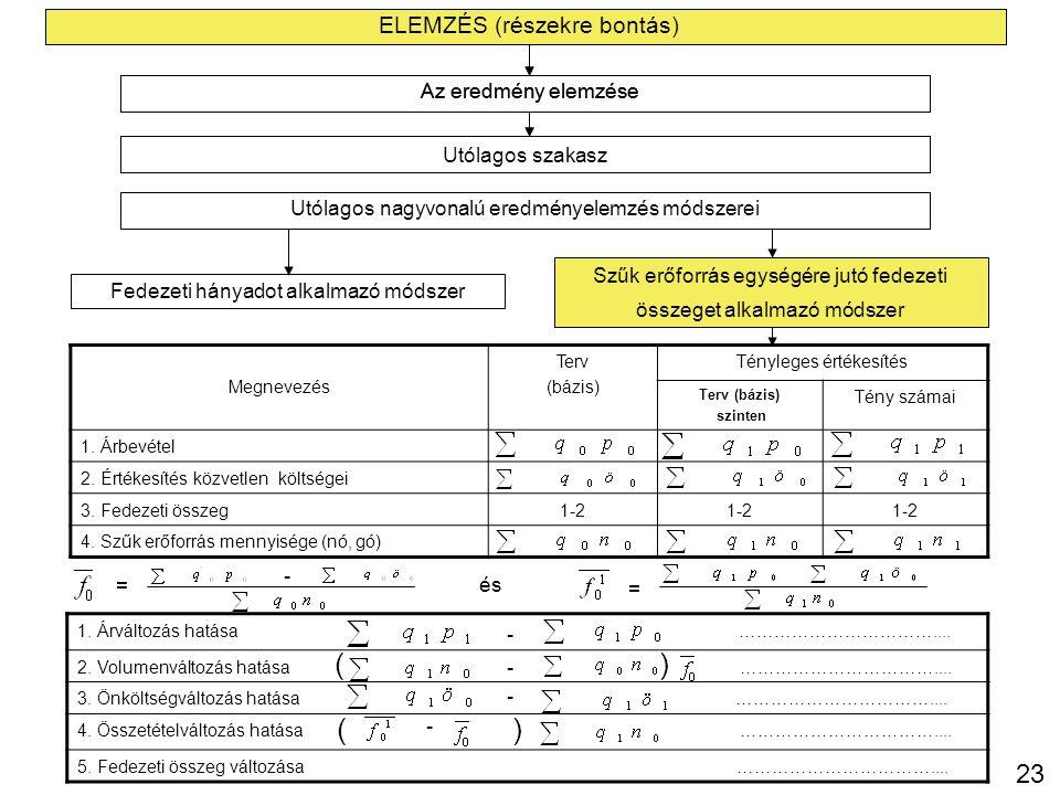 ( ) ( ) 23 ELEMZÉS (részekre bontás) ELEMZÉS (részekre bontás)