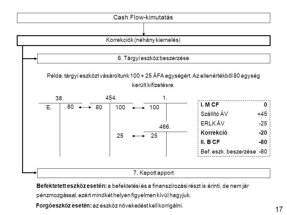 17 Cash Flow-kimutatás Korrekciók (néhány kiemelés)