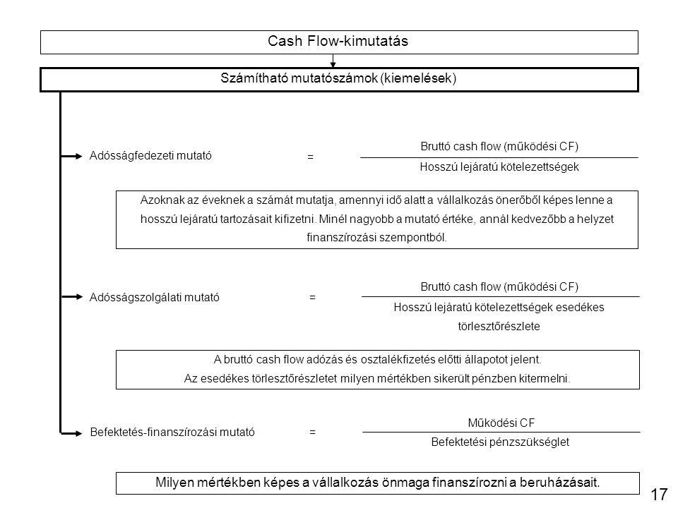 17 Cash Flow-kimutatás Számítható mutatószámok (kiemelések)